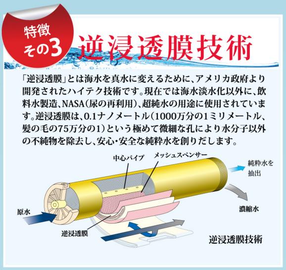逆浸透膜技術