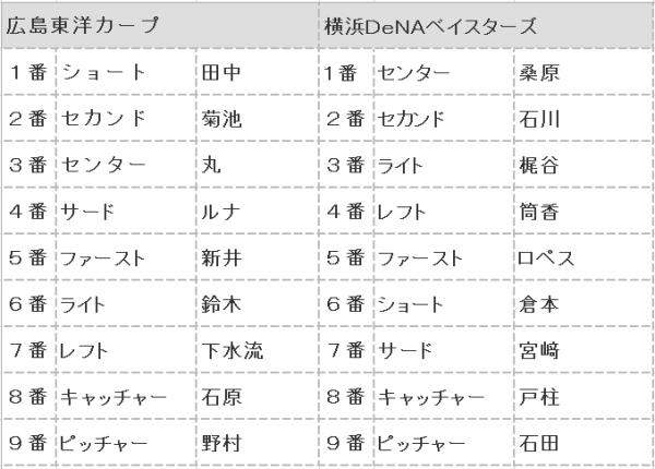 2016年第108戦スタメン