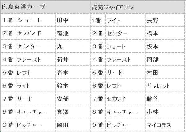 2016年第104戦スタメン