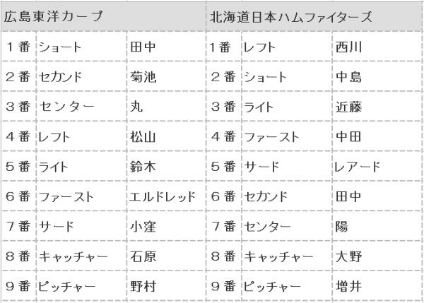 2016年日本シリーズ第2戦